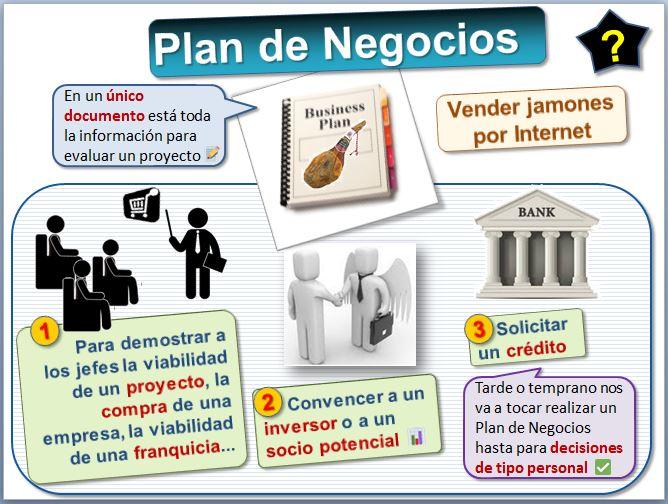C mo elaborar un plan de negocios en internet por carlos for Plan de negocios ejemplo pdf