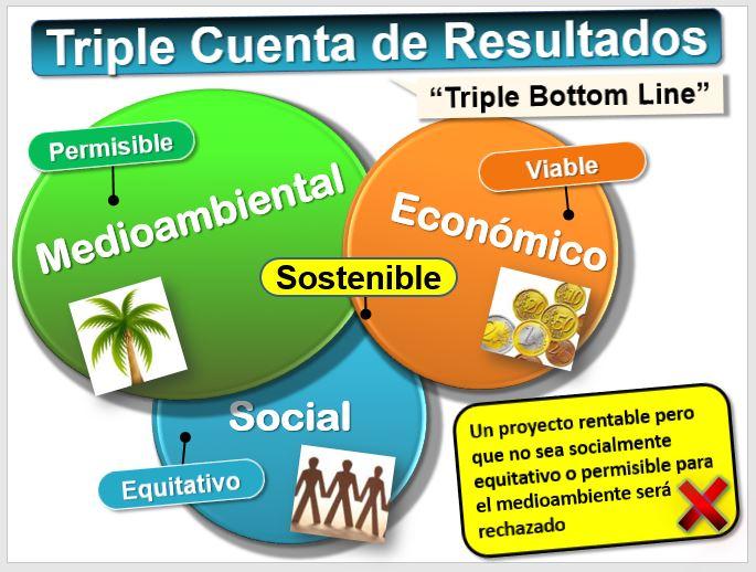 Tema 5 - La Cuenta del Triple Resultado - OCW UPM